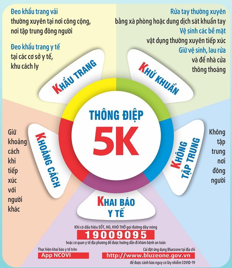 Petrolimex Sài Gòn nghiêm túc thực hiện Thông điệp 5K của Bộ Y Tế